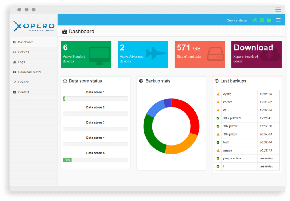 Xopero dashboard